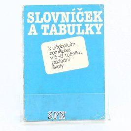 Tabulky Slovníček a tabulky